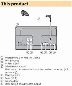 Pioneer Reverse Camera Wiring Diagram