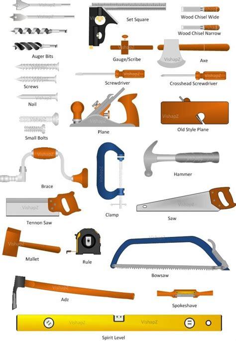 list    hand wood working tools wood crafting