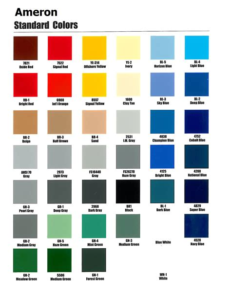 ppg motorcycle paint color chart codes autos post