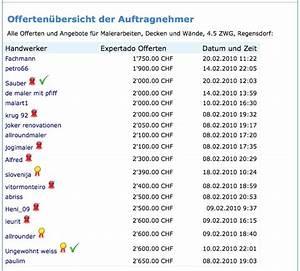 Handwerker Abrechnung Nach Stunden : maler preise malerarbeiten schweiz info ch ~ Themetempest.com Abrechnung