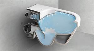 Wc Suspendu Sans Bride : un wc sans bride a change quoi ~ Dailycaller-alerts.com Idées de Décoration