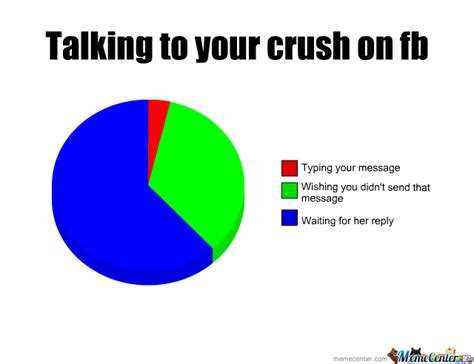Cute Memes For Your Crush - talking to your crush by chris111222 meme center