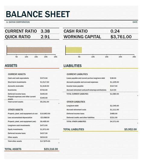 balance sheet templates  excel  word