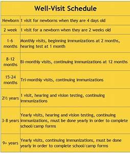 well exams hamptonpediatricscom With well child visit template