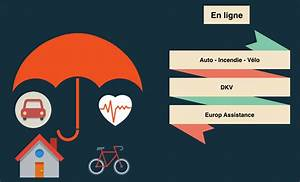Auto En Direct : assurances en ligne auto habitation dkv v lo et europ assistance ~ Medecine-chirurgie-esthetiques.com Avis de Voitures