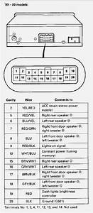 1f23e Honda Odyssey Stereo Wiring Diagram