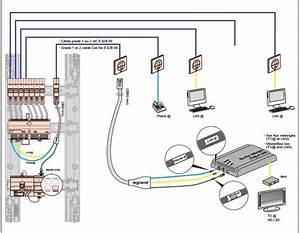 Branchement Prise Rj45 Legrand : cabler en rj 45 61 messages page 3 ~ Dailycaller-alerts.com Idées de Décoration