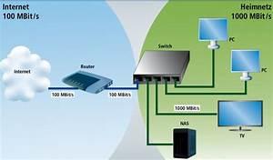 Netzwerk Einrichten Mit Router : tipps f rs gigabit netzwerk com professional ~ One.caynefoto.club Haus und Dekorationen