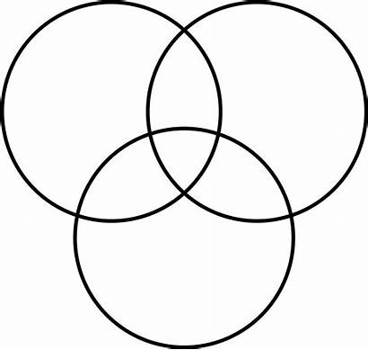 Diagram Transparent Venn Circles Background Clipart Pinclipart