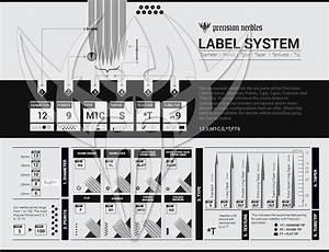 Tattoo Needles  U0026 Codes