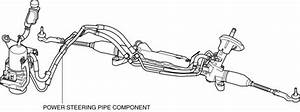 Mazda 3 Service Manual - Power Steering Fluid Line Component Removal  Installation
