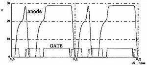 Response Of The Circuit In Gated Mode  Only When The Gate
