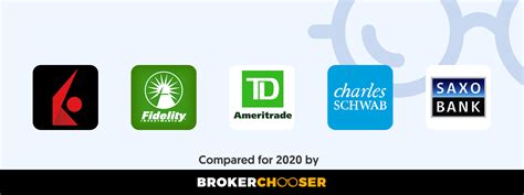 brokers   fee comparison included