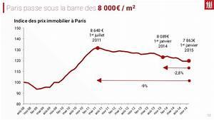 Geo France Finance Avis : march immobilier fran ais bilan 2014 et perspectives 2015 copyrig ~ Medecine-chirurgie-esthetiques.com Avis de Voitures