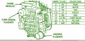 1991 Jeep Cherokee Fuse Box Diagram : 1989 jeep cherokee fuse box diagram auto fuse box diagram ~ A.2002-acura-tl-radio.info Haus und Dekorationen