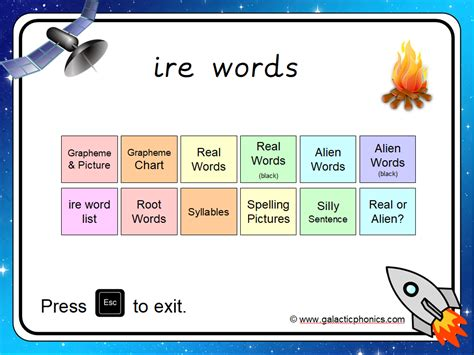 The 'ire' Powerpoint By First School Years  Teaching Resources Tes