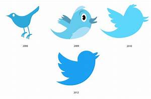 Twitter Logo Twitter Symbol Meaning History And Evolution