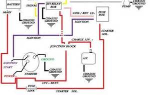 sbc starter wiring diagram sbc image wiring diagram similiar chevy starter keywords on sbc starter wiring diagram
