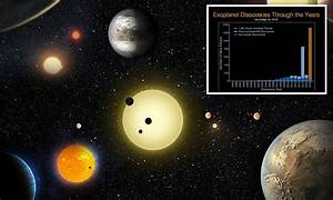 Kepler DOUBLES the amount of alien worlds it has found ...