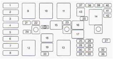 Diagram Mazda Passenger Side Fuse Box Full