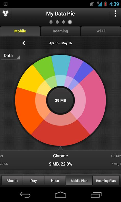 my data manager data usage android apps on play