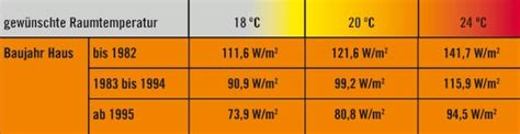 Wieviel Kw Heizleistung Für Wieviel M3 Raum heizleistung berechnen mit hornbach