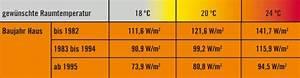 Raumgröße Berechnen : heizleistung berechnen mit hornbach ~ Themetempest.com Abrechnung