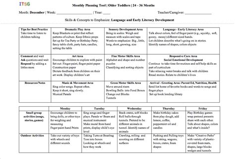 infant and toddler curriculum