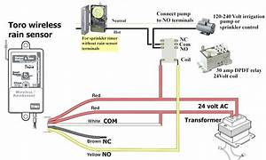 25 Kva Transformer Wiring Diagram For