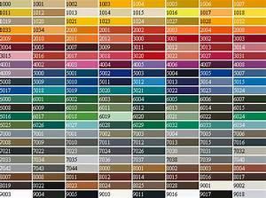 Ncs Farben Ral Farben Umrechnen : ral farben fenster pitir ~ Frokenaadalensverden.com Haus und Dekorationen