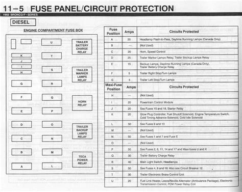 underhood relayfuse box listing needed ford truck