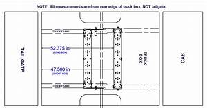 Custom Fifth Wheel Installation Kit Recommendation For A