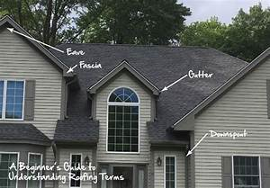 A Beginner U2019s Guide To Understanding Roofing Terms