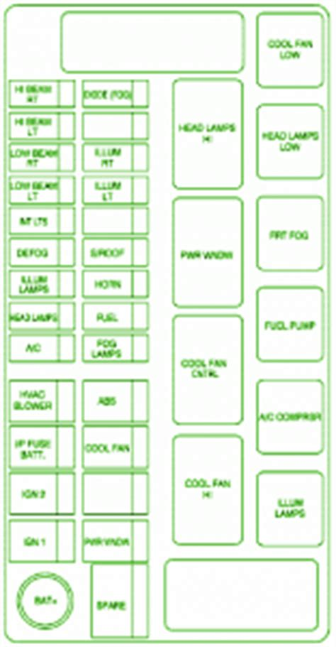 2010 Chevy Aveo Fuse Diagram by Chevrolet Fuse Box Diagram Fuse Box Chevy Aveo Hatchback