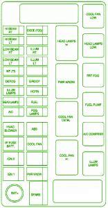 chevrolet fuse box diagram fuse box chevy aveo hatchback