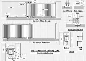 gates gate motors and gate designs leading construction With electric gate motor wiring also with wiring diagram for apollo gate
