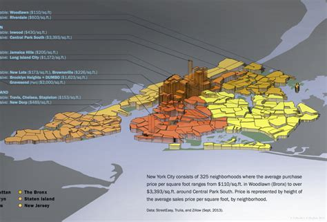 Price Per Sqft by Nyc Real Estate Price Per Square Foot In All 325 Neighborhoods