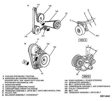 Chevrolet Caprice Serpentine Belt Routing Timing