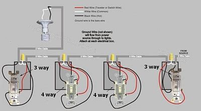 ge 12722 zwave and 12723 4way wiring doityourself