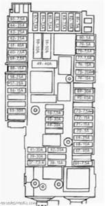 E Class W212 Fuse Box Location Chart Diagram 2010