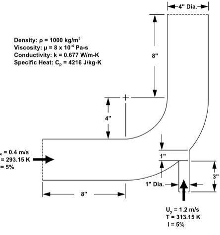 ansys fluent module  guide  engineering