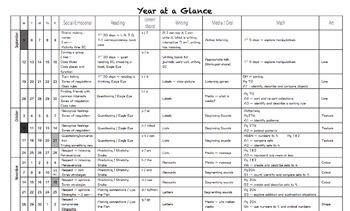 long range plans  full day kindergarten  subjects