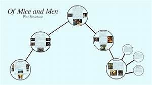 34 Of Mice And Men Plot Diagram