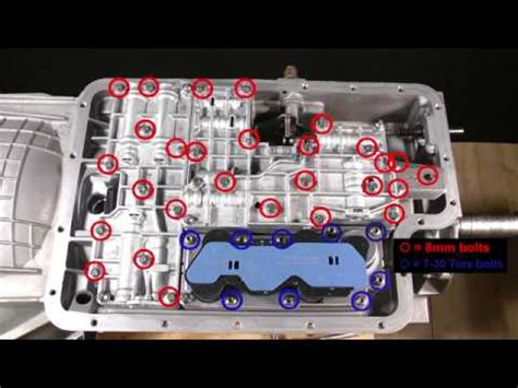ford eod  class lesson    youtube