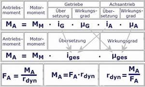 Leistung Eines Motors Berechnen : berpr fung der berechnung hilfe n tig ~ Themetempest.com Abrechnung