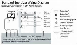Merlin 4 Electric Fence Wiring Diagram