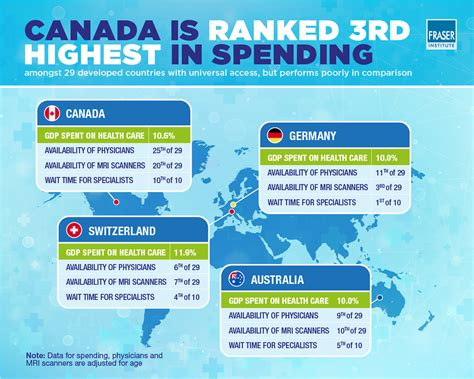 You will not receive a reply. Canada should learn from countries that do universal health care differently—and better ...