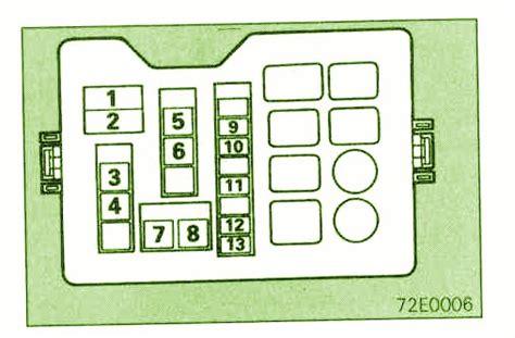 mitsubishi 1994 pajero 2 8td fuse box diagram circuit wiring diagrams