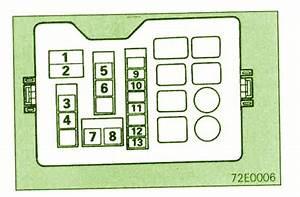Mitsubishi 1994 Pajero 2 8td Fuse Box Diagram  U2013 Auto Fuse
