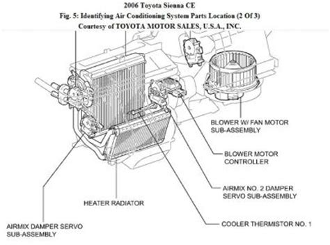toyota sienna ac blowing hot air air conditioning